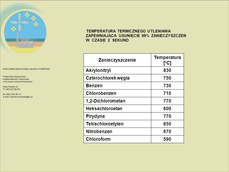 Zanieczyszczenie Temperatura [0C] 830 750 730 710 770 600 850 670 590